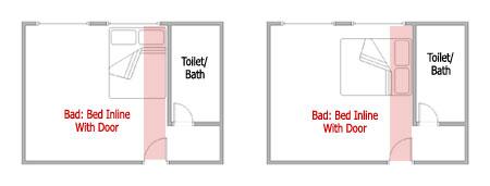 Bathroom behind master bedroom feng shui
