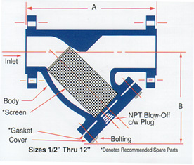 Y Strainers Devices For Mechanically Removing Unwanted